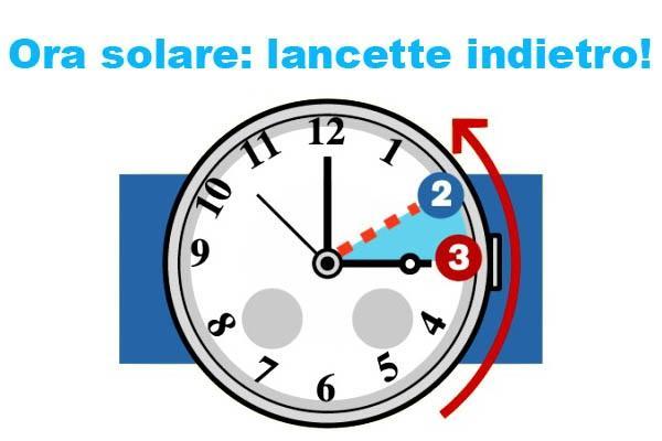 Ora solare ecco quando rimettere indietro l 39 orologio for Quando torna l ora legale 2017